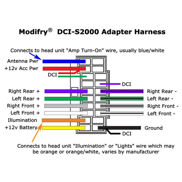 DCI-S2000 Adapter Harness on