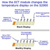 ECT Module for AP1 Clusters
