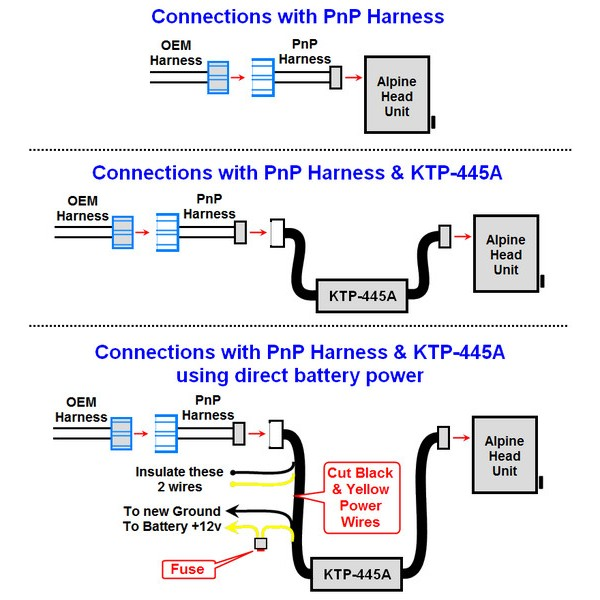 PnP Harness – Alpine Wiring Harness Diagram