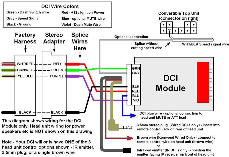 s s dci installation this diagram shows the optional stereo adapter supplied by products but it s possible to connect the dci directly to the s2000 stereo wiring